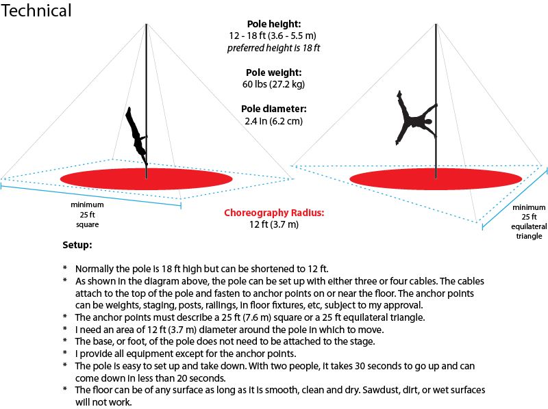 Ross Travis - Technical Pole Diagram